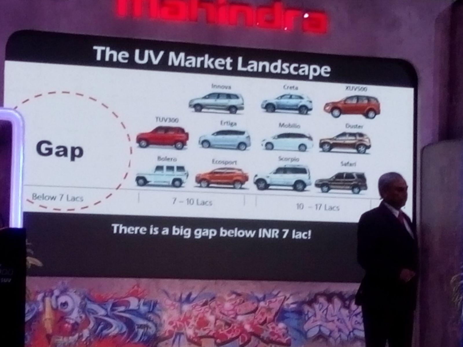 Mahindra KUV100 launch live (7)