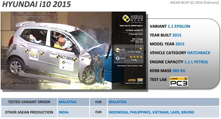 Hyundai-i10 - ASEAN NCAP rating