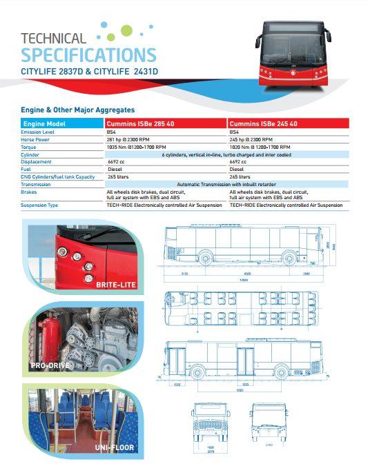JBM Citylife spec sheet