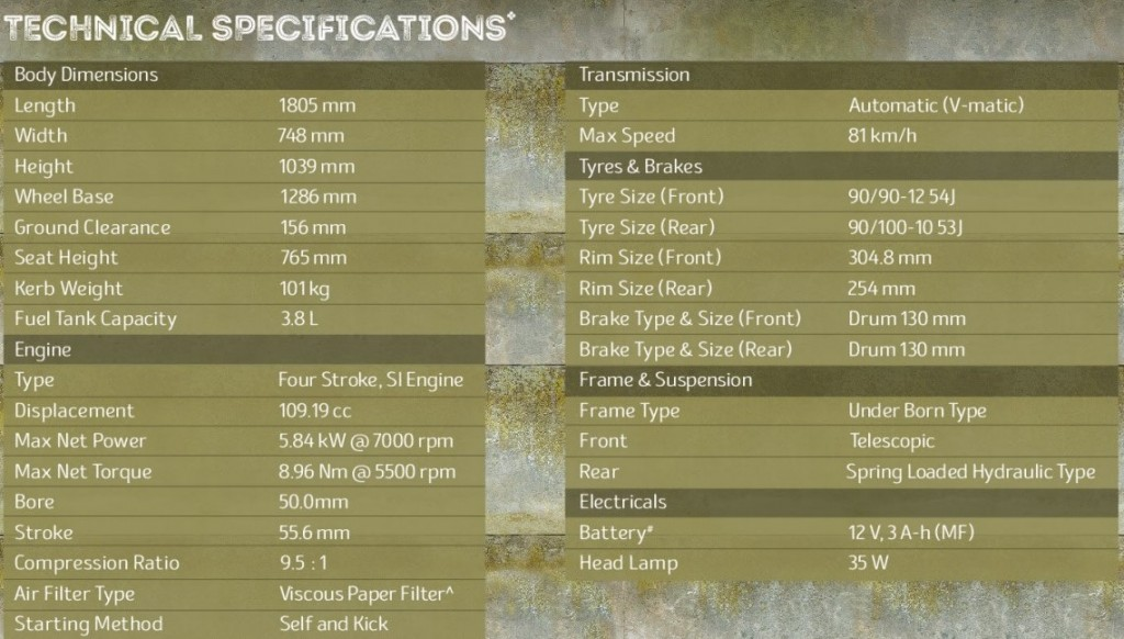 navi specifications