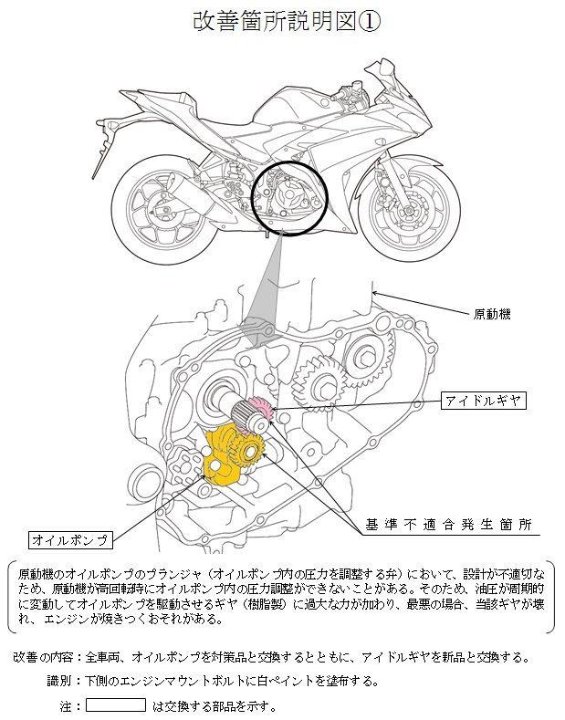 Yamaha Japan Recall - 1