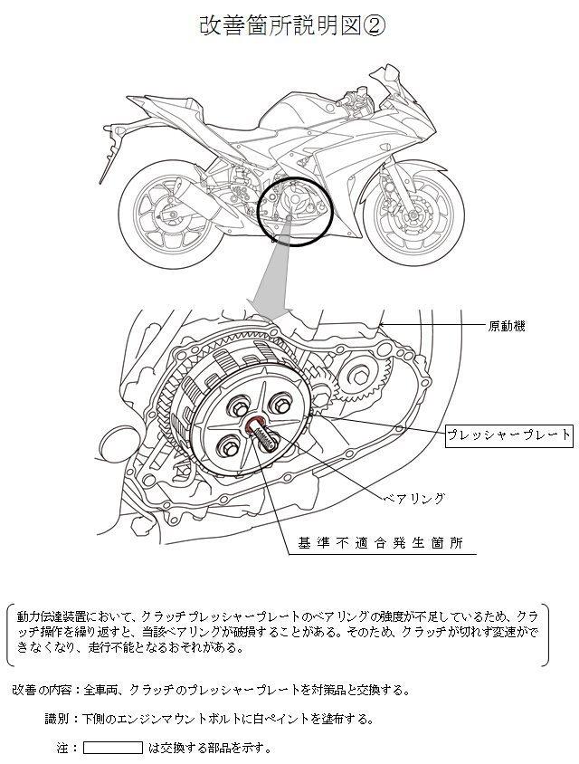 Yamaha Japan Recall - 2