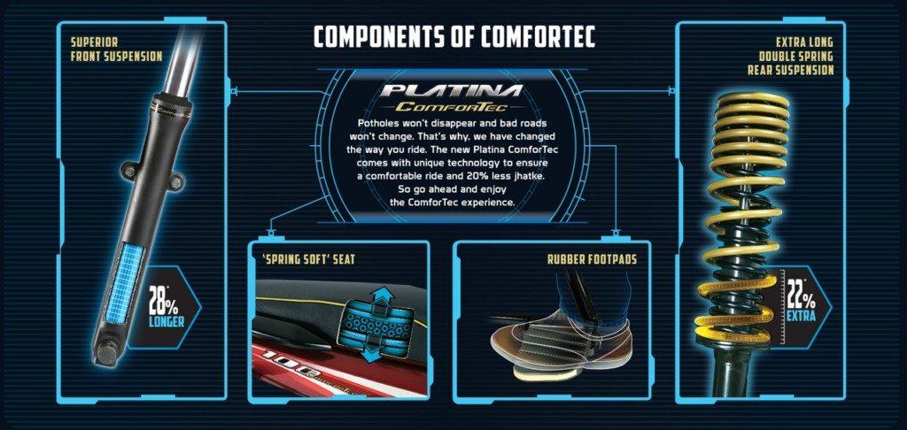 Bajaj Platina Comfortec details