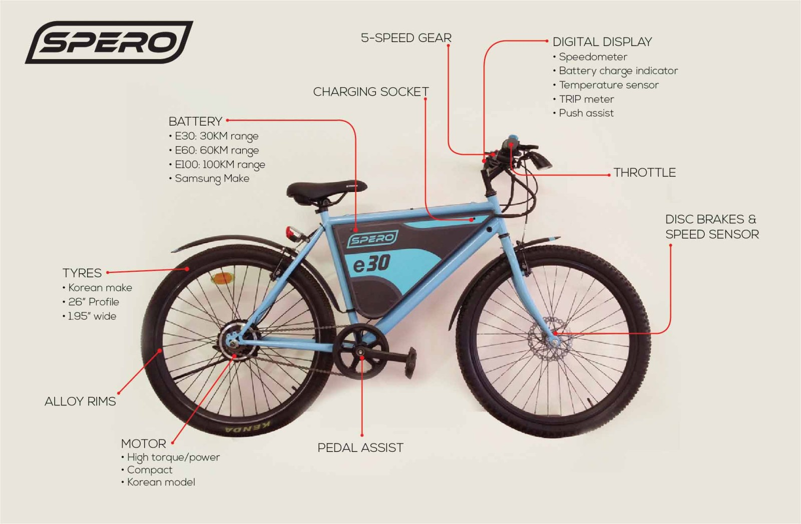 Spero E-Bike - Round 2 (2)