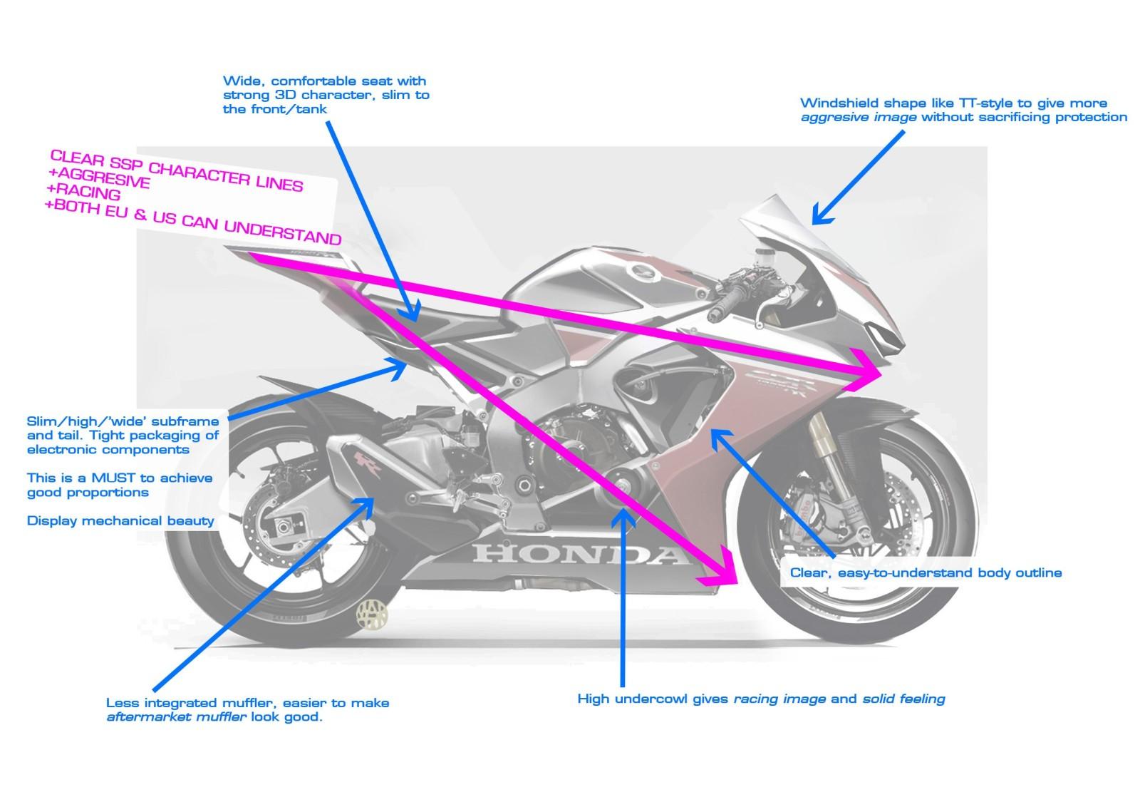 MY17-Honda-CBR1000RR-Fireblade-SP-andSP2-16