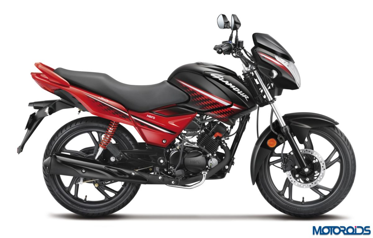 Hero MotoCorp – Glamour Side