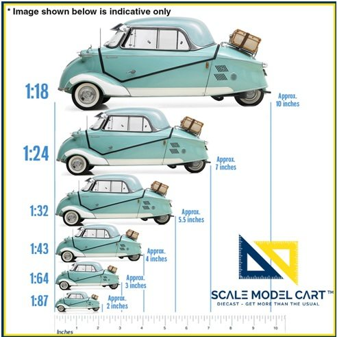 February 1, 2017-Scale-Models-IDEAL-SCALE-SIZES.jpg