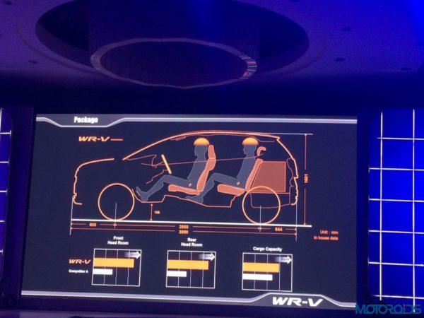 Honda-WR-V-Delhi-Launch-17-600x450
