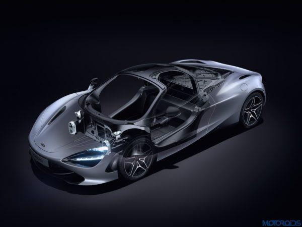 McLaren-720S-15-Studio-600x450