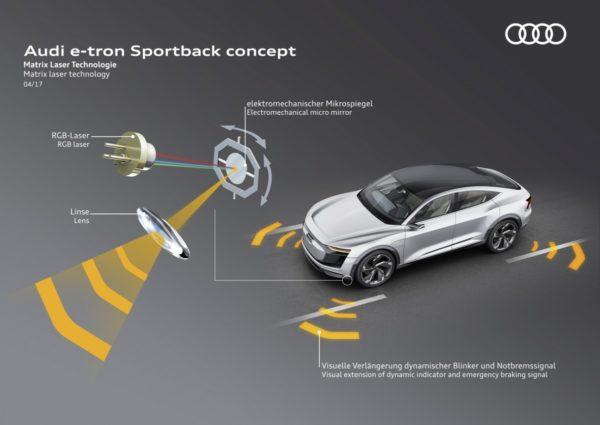 AUDI-E-TRON-SPORTBACK-CONCEPT-4-600x425
