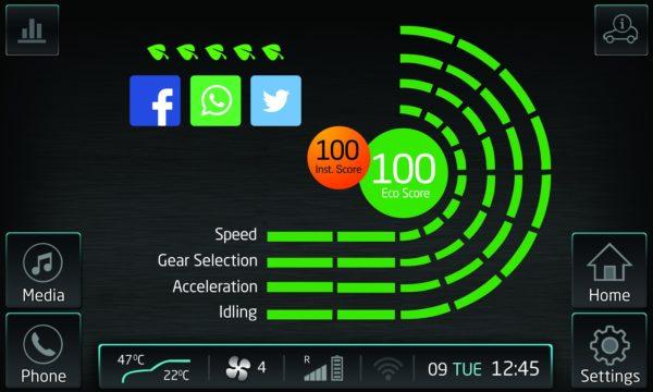Ecosense-600x360