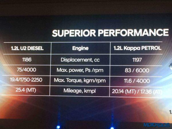 Hyundai-Xcent-facelift-launch-16-600x450