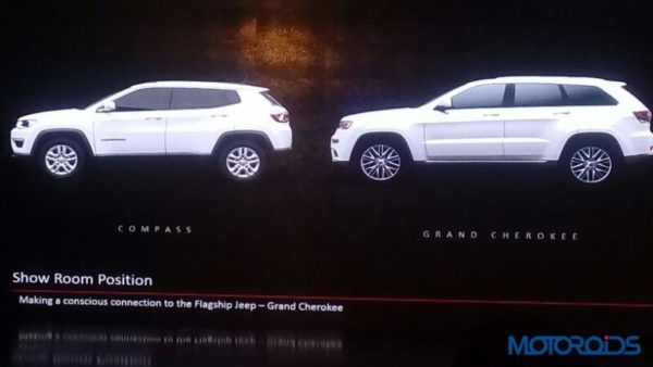 Jeep-Compass-India-unveiling-15-600x338