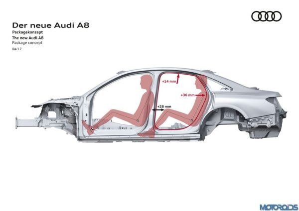 New-Audi-A8-Body-Structure-6-600x424