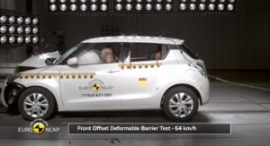 New 2017 Suzuki Swift Gets Three-Star Rating From Euro NCAP; Four With Optional Safety Pack