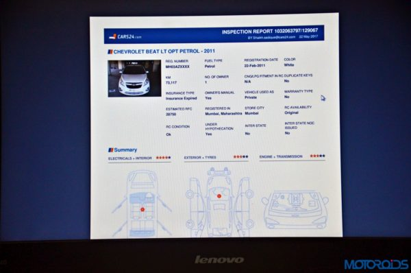 CARS24 car inspection report