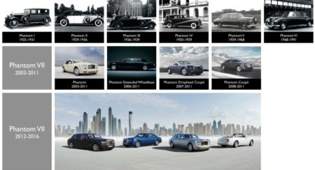 Rolls-Royce - The Great Eight Phantoms