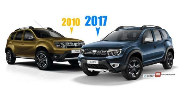 2018-Renault-Duster-Rendered-02-600x328