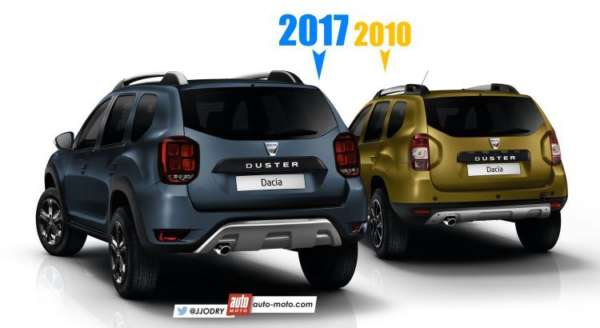 2018-Renault-Duster-Rendered-05-600x328