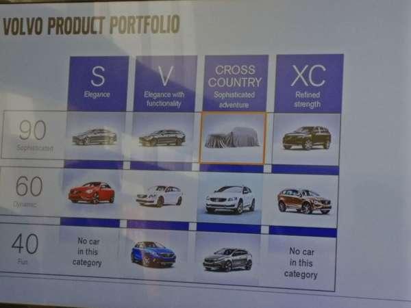 Volvo V90 Cross Country India launch company product portfolio