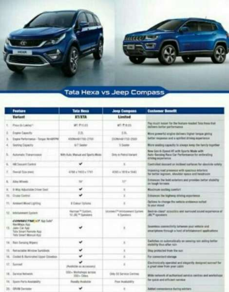 Tata-Hexa-Jeep-Compass-Comparison-470x600