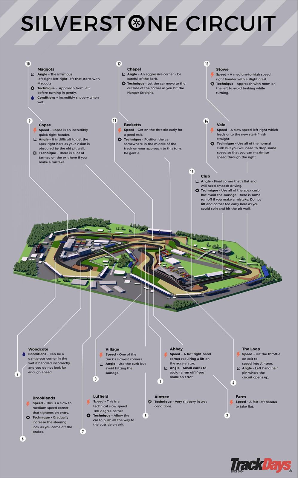 TrackDays-Silverstone-Race-Track