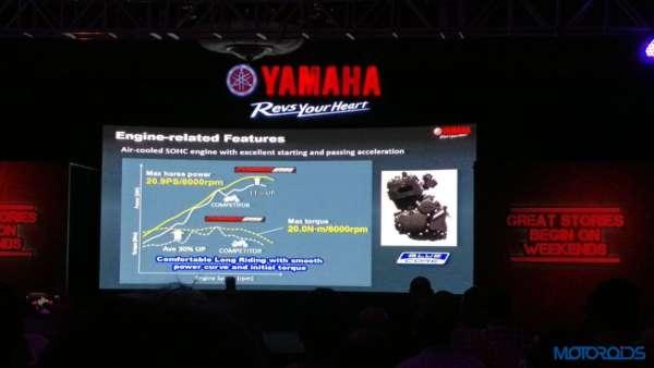Yamaha-FZ-25-India-launch-3-1-600x338