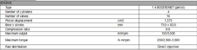 2018-Suzuki-Swift-Sport-Frankfurt-Motor-Show-Specifications-1