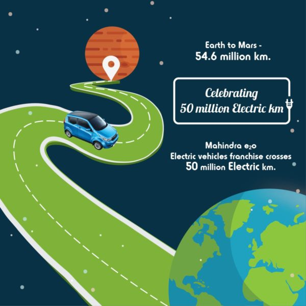 Mahindra-Electric-Crosses-50-Million-Electric-Kilometers-On-Indian-Roads-2-600x600