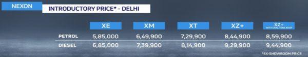 Tata-Nexon-prices-600x112