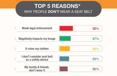 Maruti-Suzukis-Latest-CSR-Campaign-Speaks-About-Importance-Of-Using-Seat-Belt-1