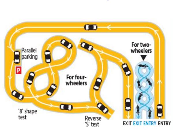 Maruti Suzuki To Set Up 12 Automated Driving Test Centers In Delhi (4)