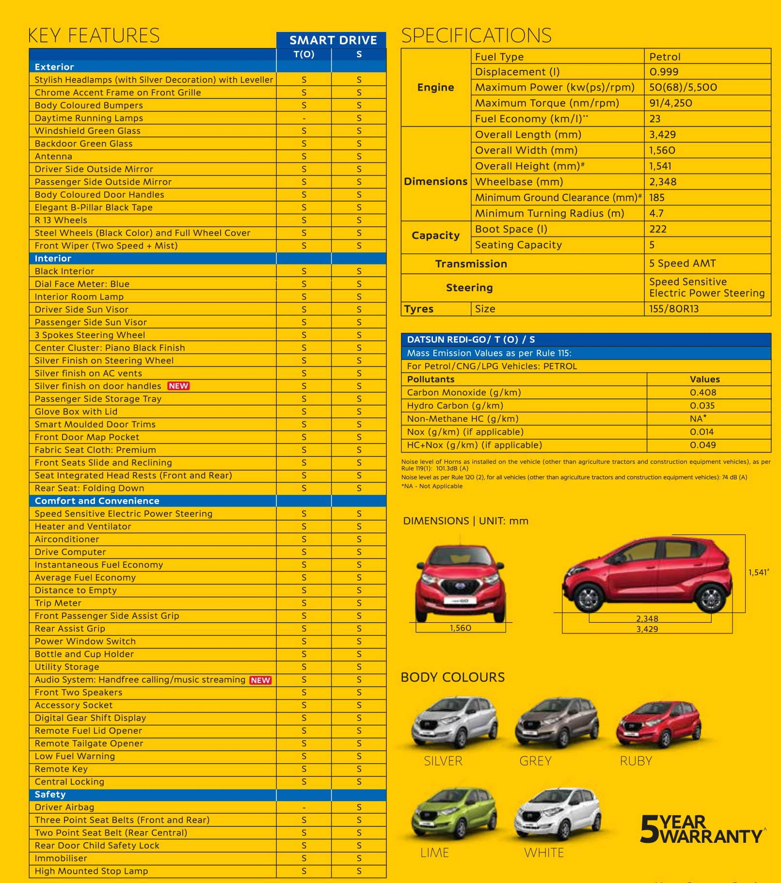 January 24, 2018-New-2018-Datsun-GO-1.0-AMT-specs-features-and-variants.jpg