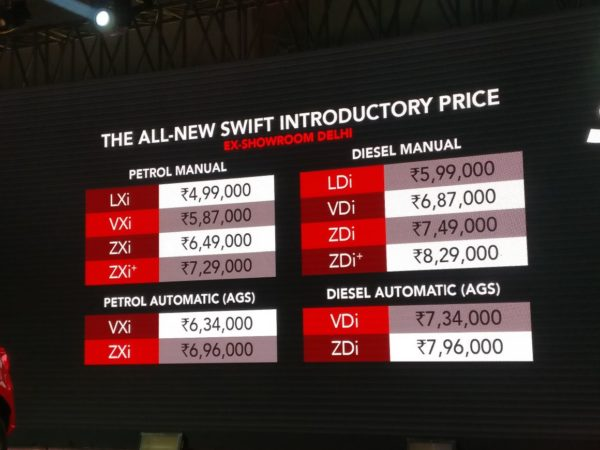 2018-Maruti-Swift-Prices-600x450