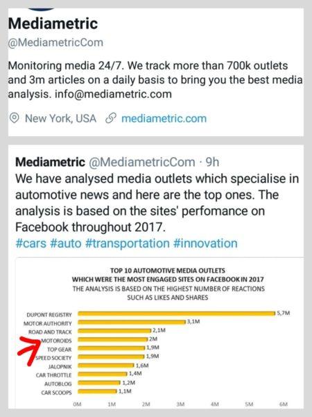 MediaMetric Motoroids