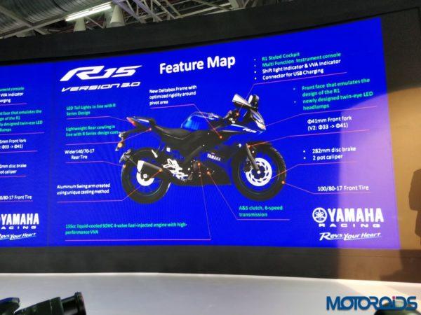 Yamaha R15 V3.0 06