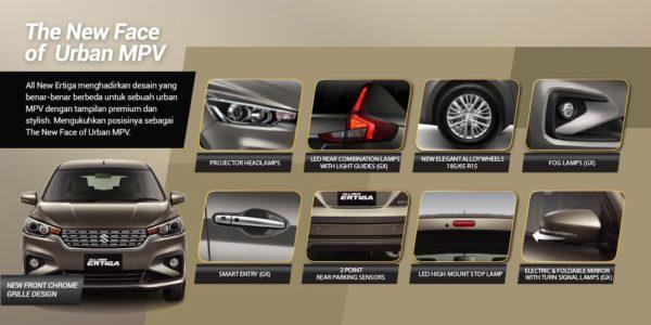 New 2018 Suzuki Ertiga Exterior Features