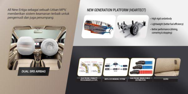 New 2018 Suzuki Ertiga Safety Features