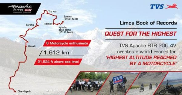TVS Apache RTR 200 4V Enters Limca Book Of Records (1)