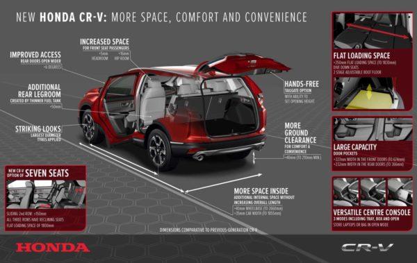 2018 Honda CR V (1)