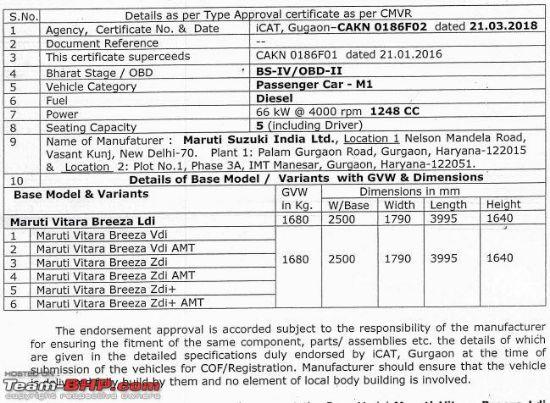 New 2018 Maruti Suzuki Vitara Brezza AMT specs leaked