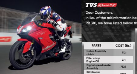 TVS Apache RR 310 - Spare Prices - Feature Image