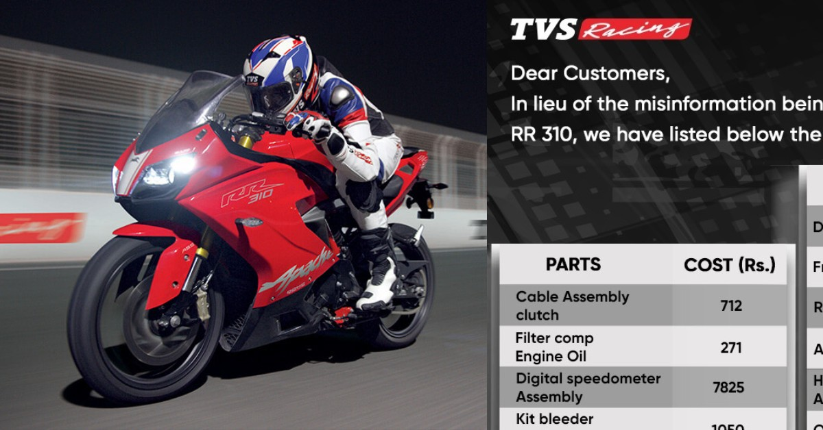 New TVS Apache RR 310 Official Spare Prices Announced