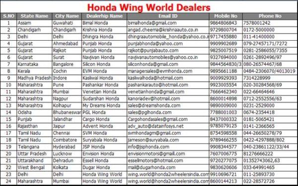 Honda Wing World Contact
