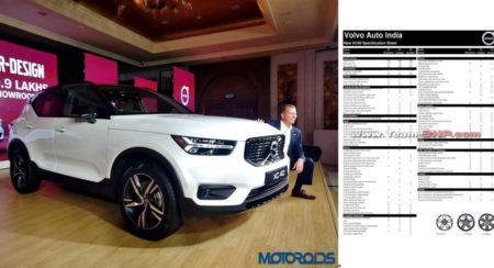 More Variants Of Volvo XC40 Reportedly Heading To India - Feature Image