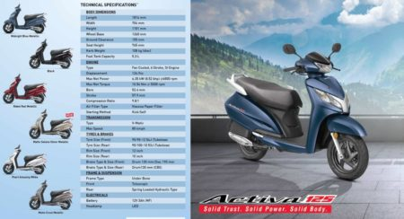 New 2018 Honda Activa 125 Launched In India