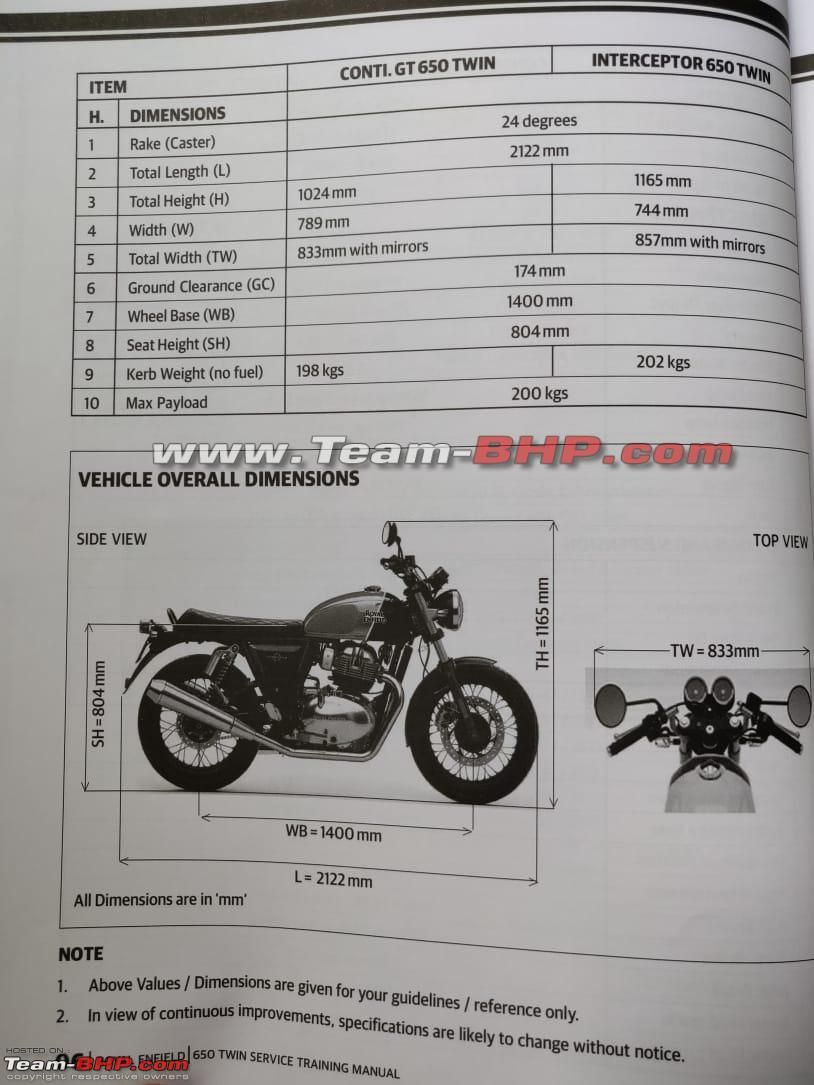 Royal Enfield 650 Tech Specs Leaked (1)
