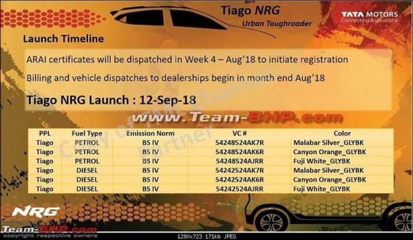 Tiago NRG launch date