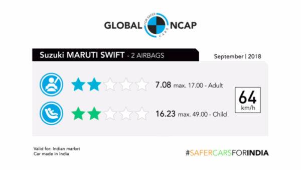 Swift crash test report