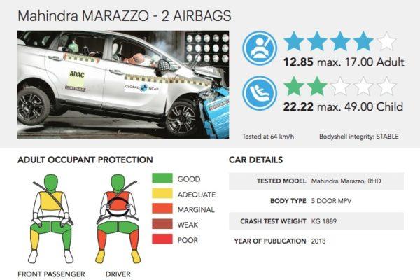 Mahindra Marazzo Crash test report